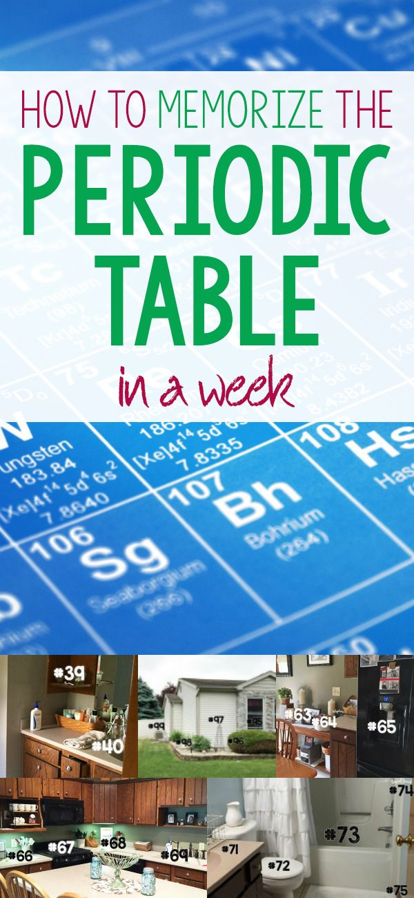 How To Memorize The Periodic Table In A Week Pinterest Periodic