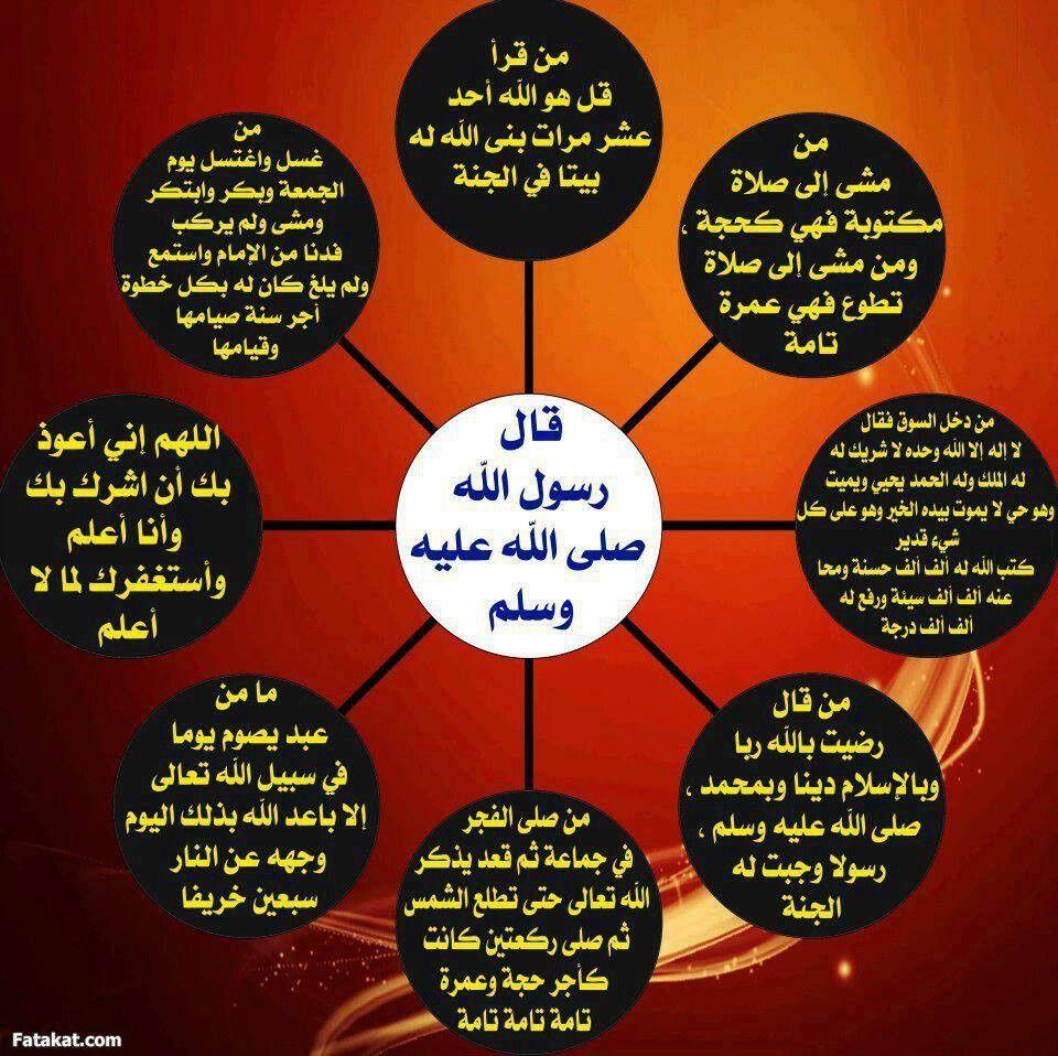 صدق رسول الله صلى الله عليه وسلم All About Islam Ramadan Kareem Islam
