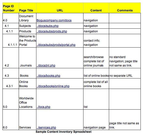 Content Analysis Heuristics Heuristic Evaluation Content