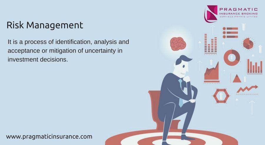 Risk Management It Is A Process Of Identification Analysis And