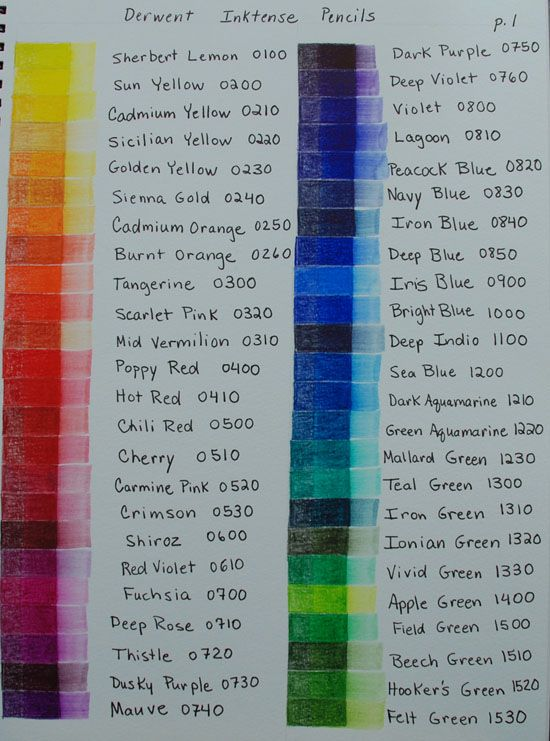 Inktense Pencils Water Soluble Intense Charts Use For Painting