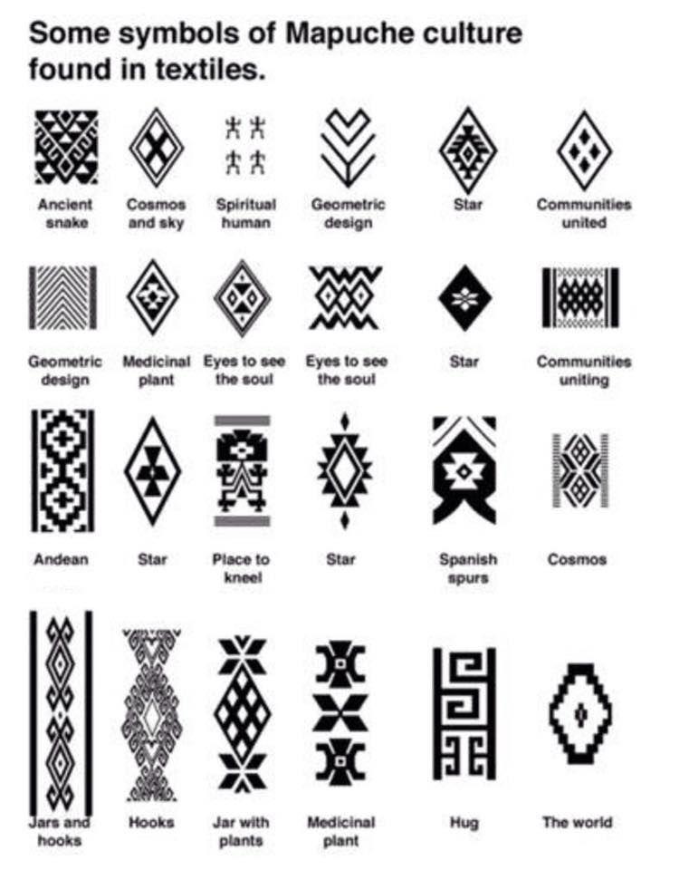 Smbolos De Textiles Mapuches Mft Pinterest