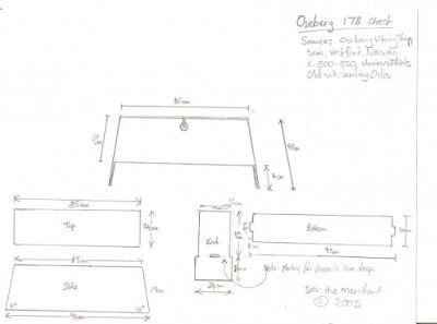 Oseberg 178 Chest Sven Skildbiter Medieval Furniture Plans Medieval Furniture Chests Diy