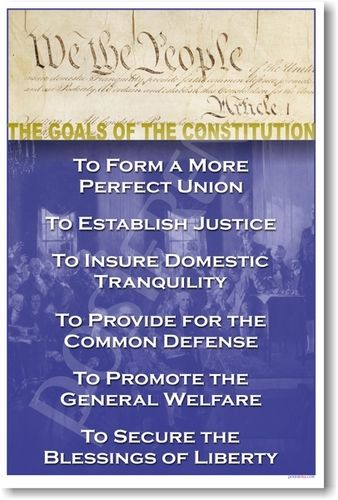 American Government Federalists Republicans  US History POSTERS 2 Poster Set