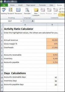 activity ratios calculator business plan calculators calculator