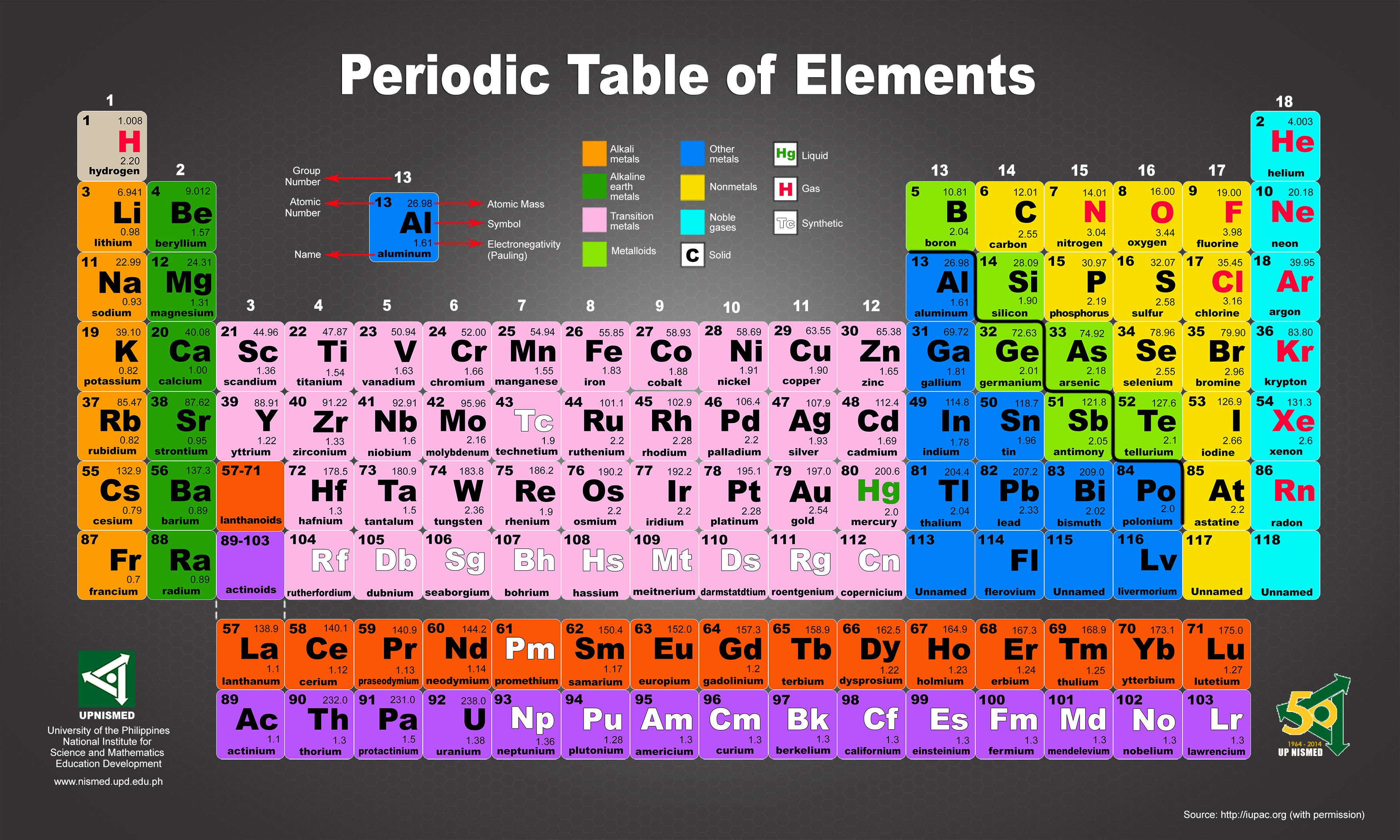 Updated Periodic Table Of Elements  Agimat  Periodictable