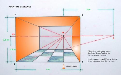PERSPECTIVE et ESPACEMENTS Pinterest Perspective, Sketches and