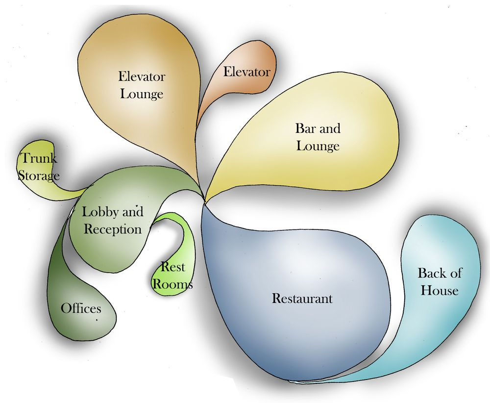 Hotel Bubble Diagram Lobby Google Search Bubble Diagram Space Planning Bubbles