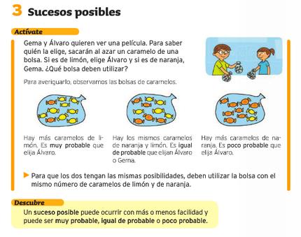 Resultado de imagen de ESTADÍSTICA Y PROBABILIDAD 5º PRIMARIA ESQUEMA