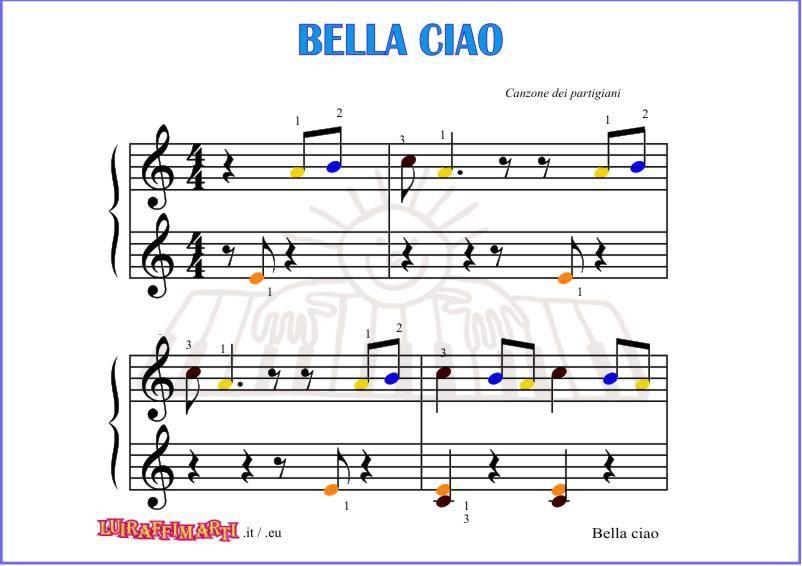 Bella Ciao Spartito Facile Pianoforte Pianoforte Spartiti Musicali Lezione Di Pianoforte