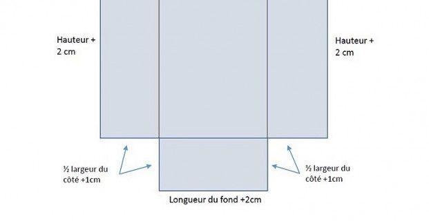 Comment calculer les dimensions d'un sac