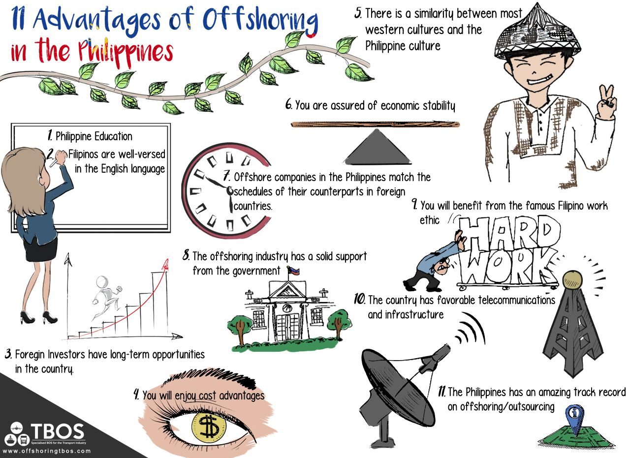 11 Advantages of Offshoring in the Philippines