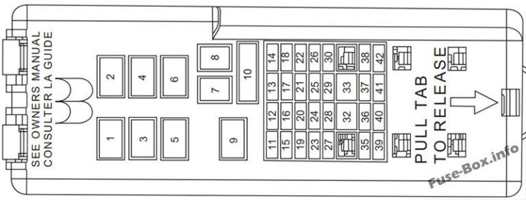 Instrument Panel Fuse Box Diagram Ford Taurus 2000 2001 2002 2003 2004 2005 2006 2007 Fuse Box Taurus Fuses