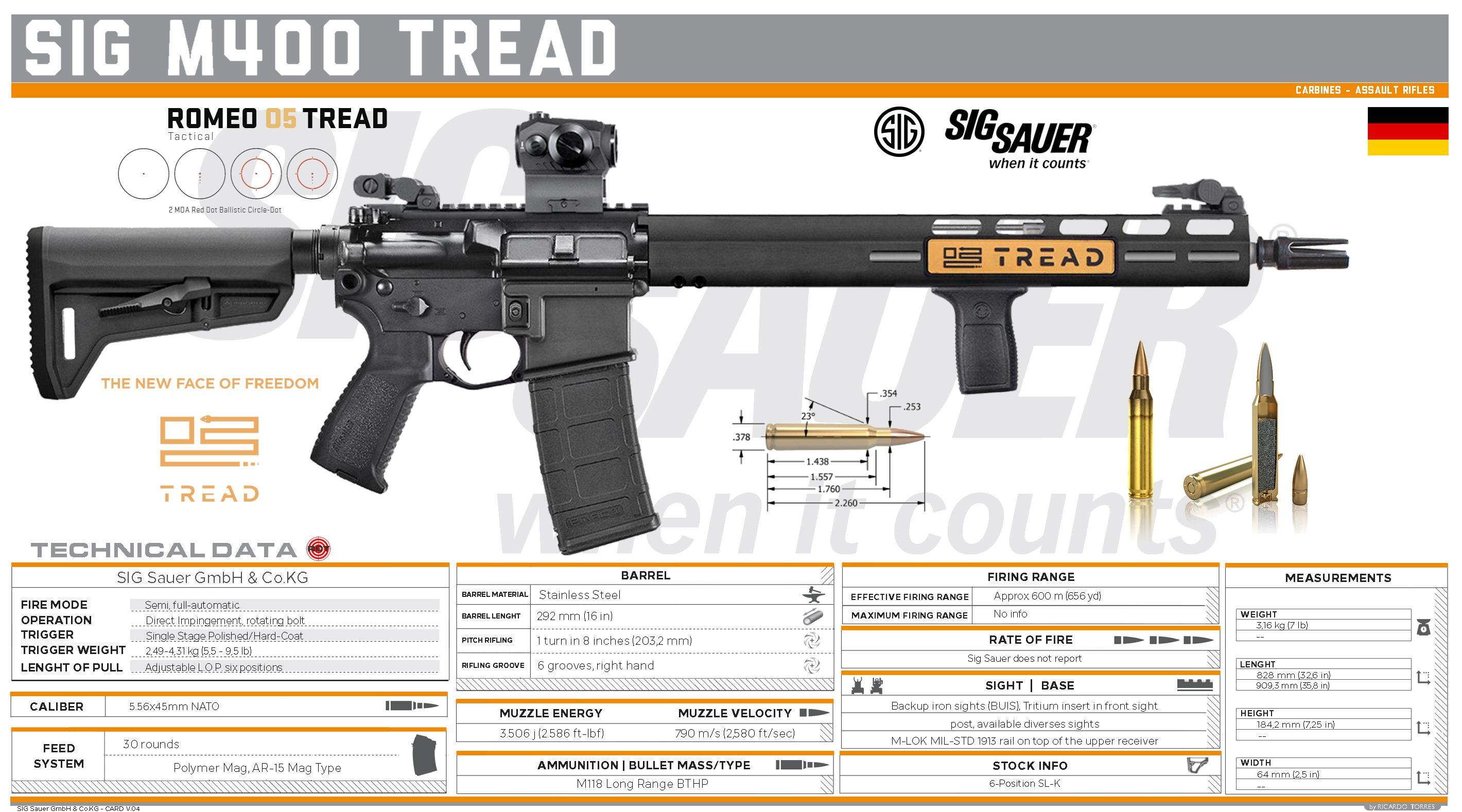 Bushmaster Firearms Decal Set rifle ammo hunting gun