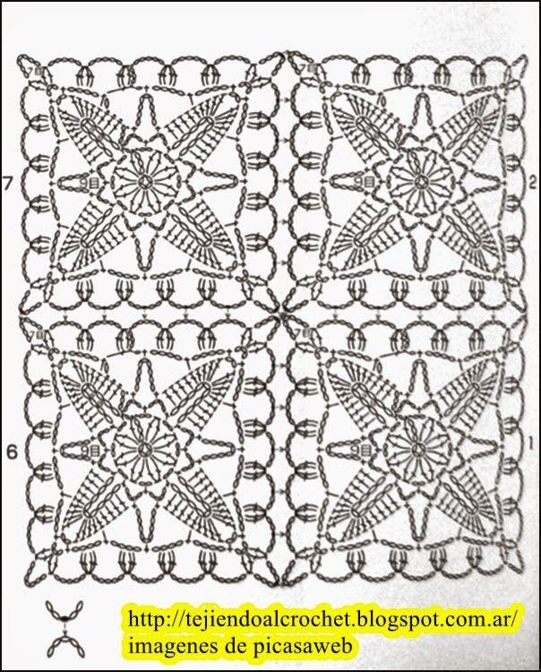 PATRONES - CROCHET - GANCHILLO - GRAFICOS: CIRCULOS A CROCHET ...