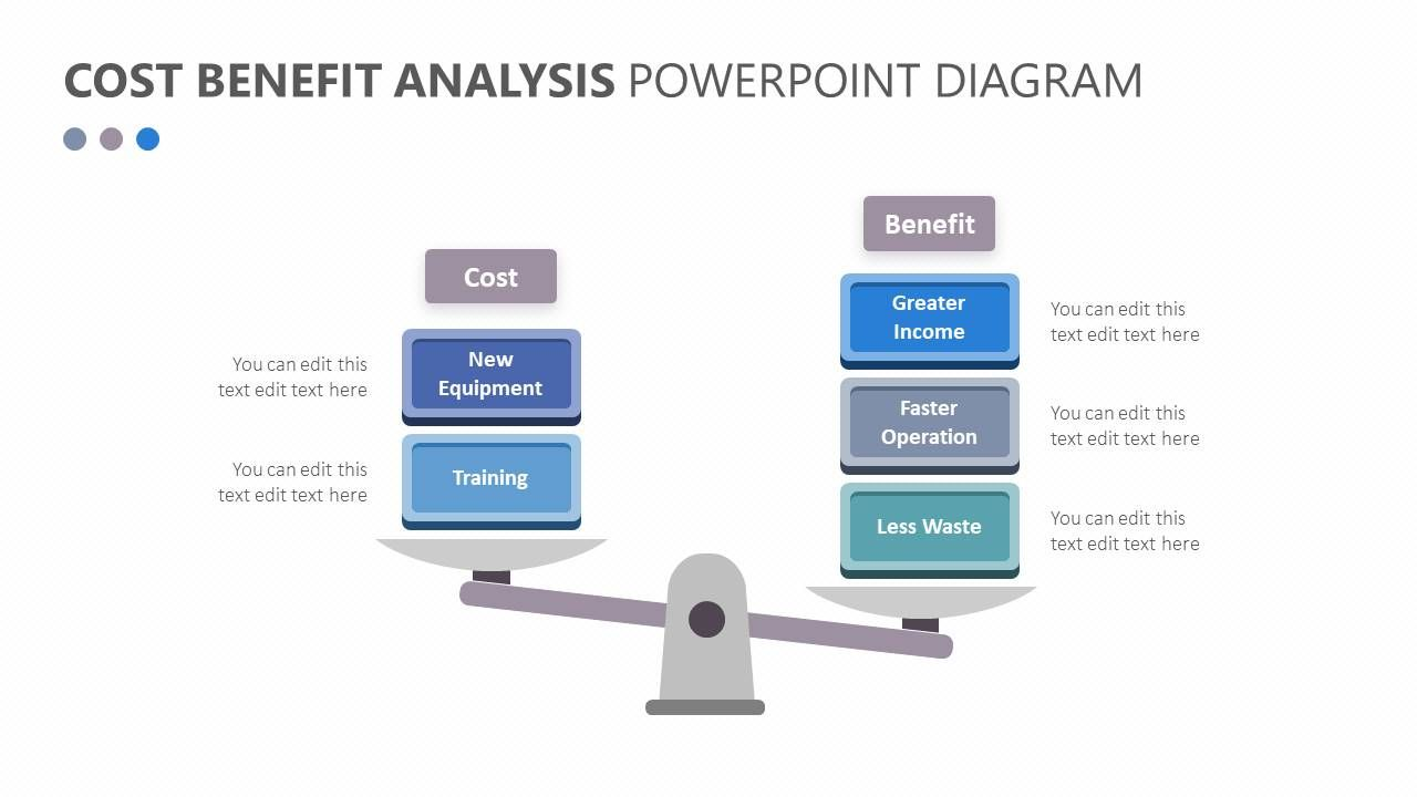 Cost Benefit Analysis Powerpoint Diagram Powerpoint Powerpoint