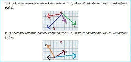9 Sınıf Fizik Ders Kitabı Meb Yayınları 3 ünite Hareket Ve Kuvvet