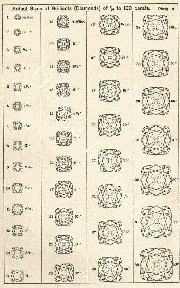 How To Pick A Round Diamond  Prosumer Diamonds  Diamonds