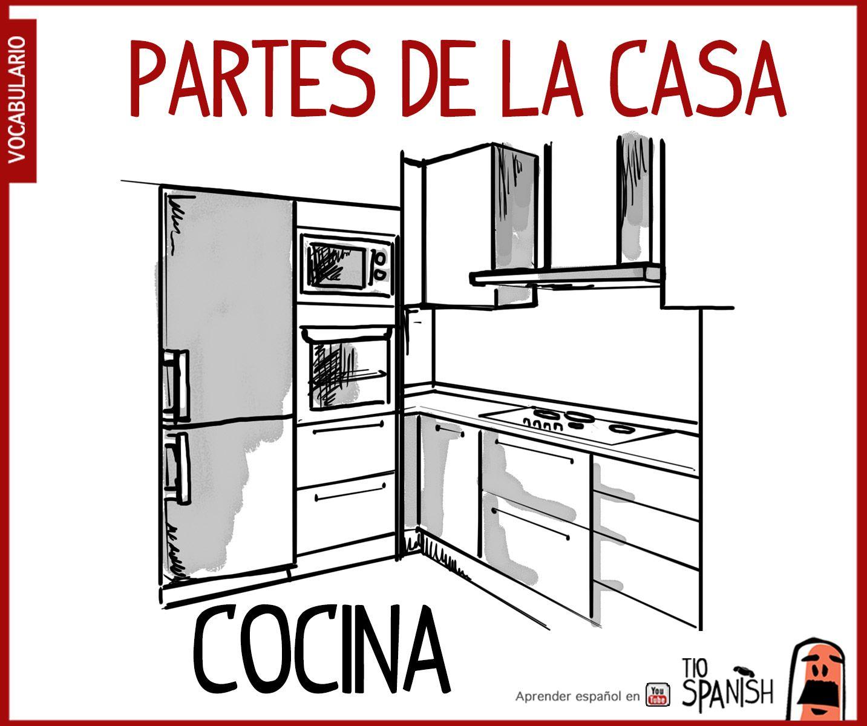 Cocina Partes De La Casa