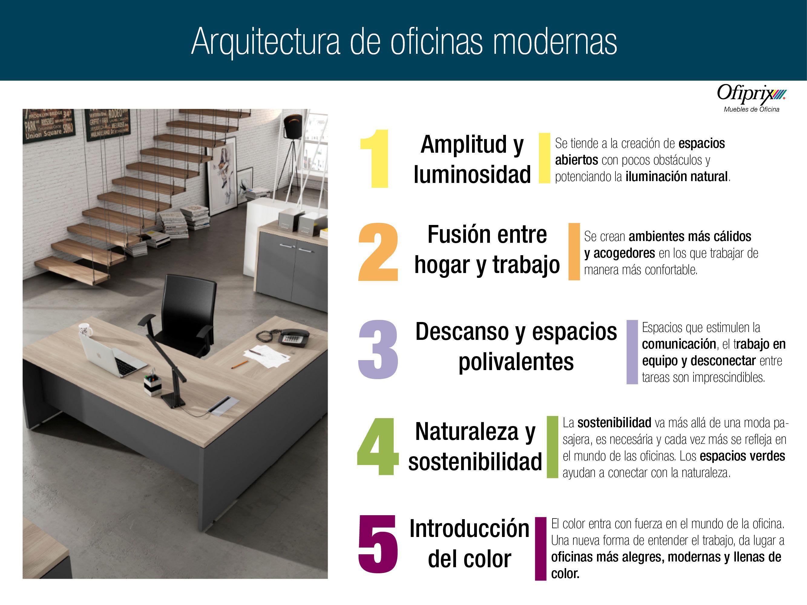 Arquitectura de oficinas modernas 5 tendencias con for Pinterest oficinas modernas