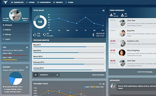 30 Premium Admin Backend Dashboard Templates | Projects to try ...