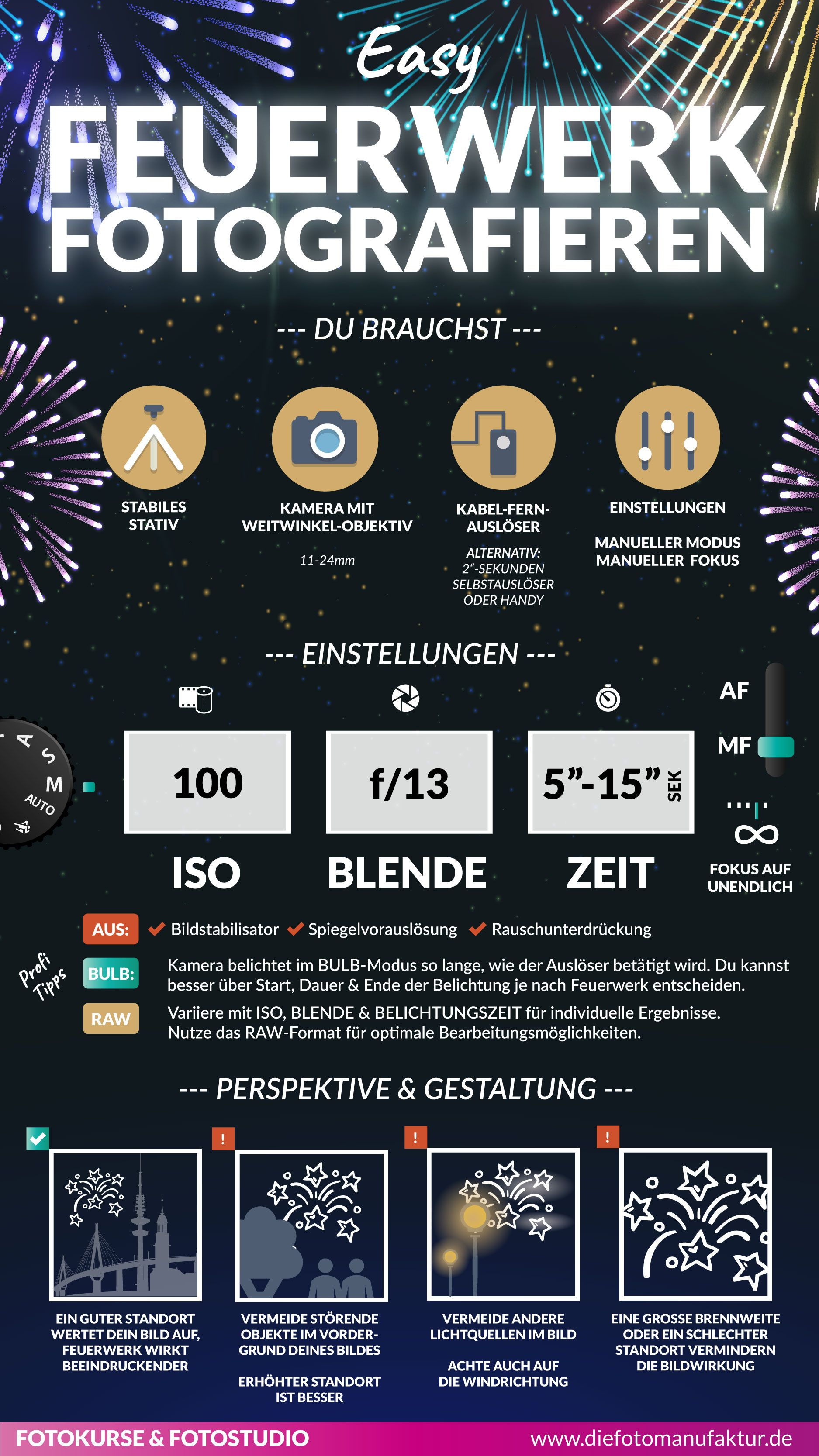 Feuerwerk Fotografieren - so geht's - Spickzettel - Anleitung - How-To