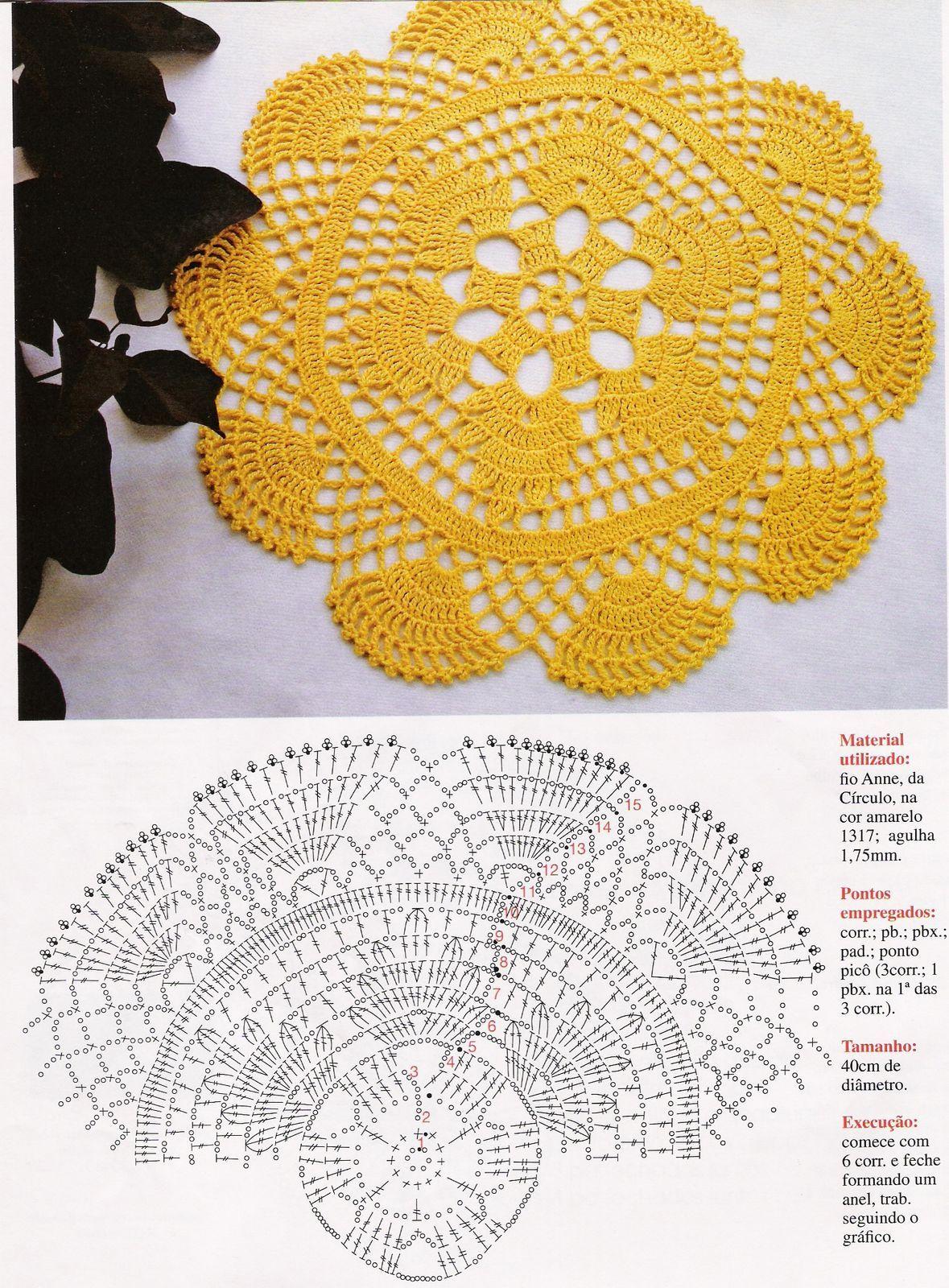 Grafico De Toalhinhas Toalhinhas De Croche Sousplat Croche Guardanapo De Croche