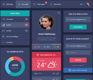 Five Incredible Free UI Psd Kits for Webdesigners