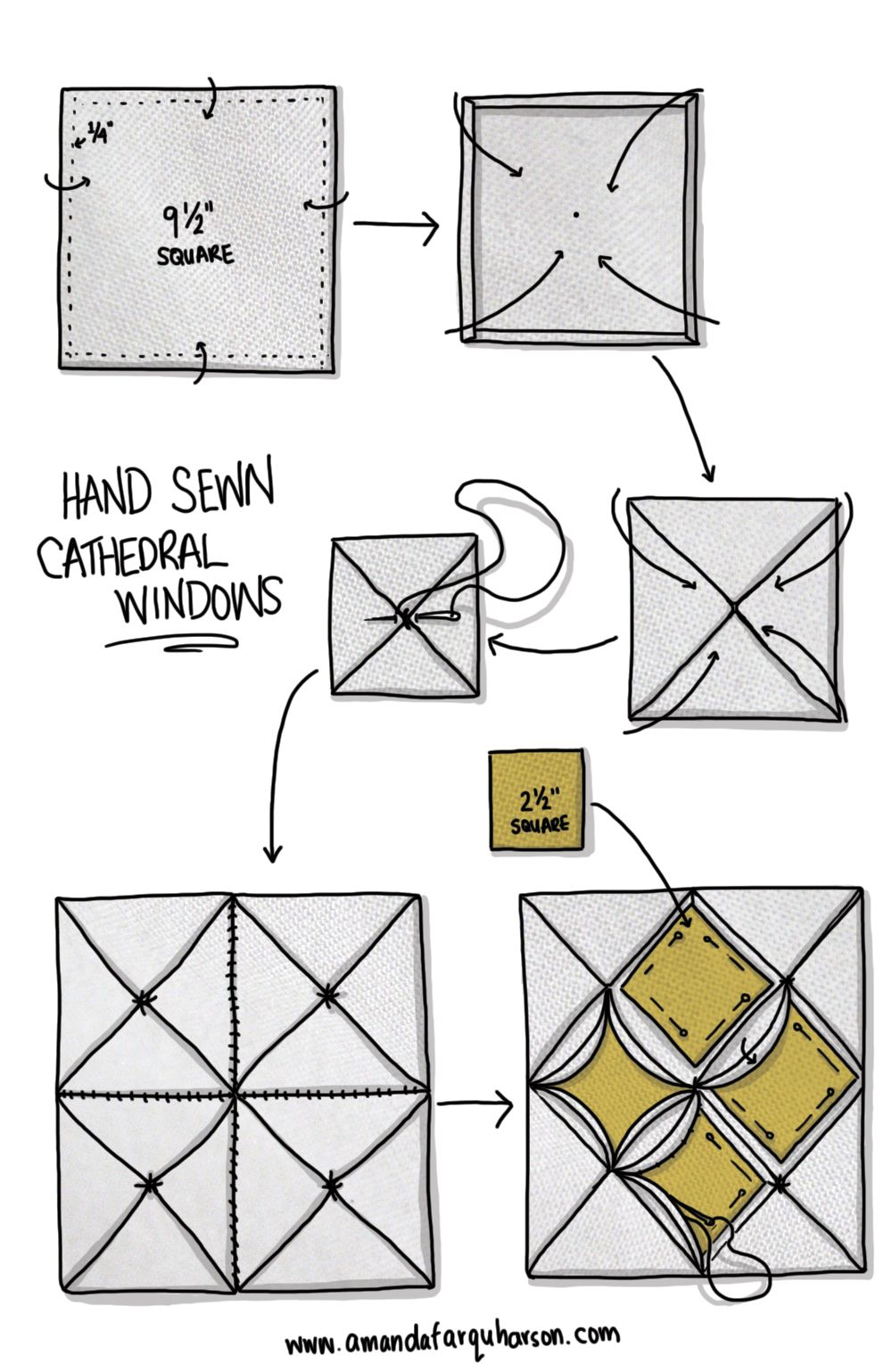 Hand Sewn Cathedral Windows Tutorial Cathedral Windows
