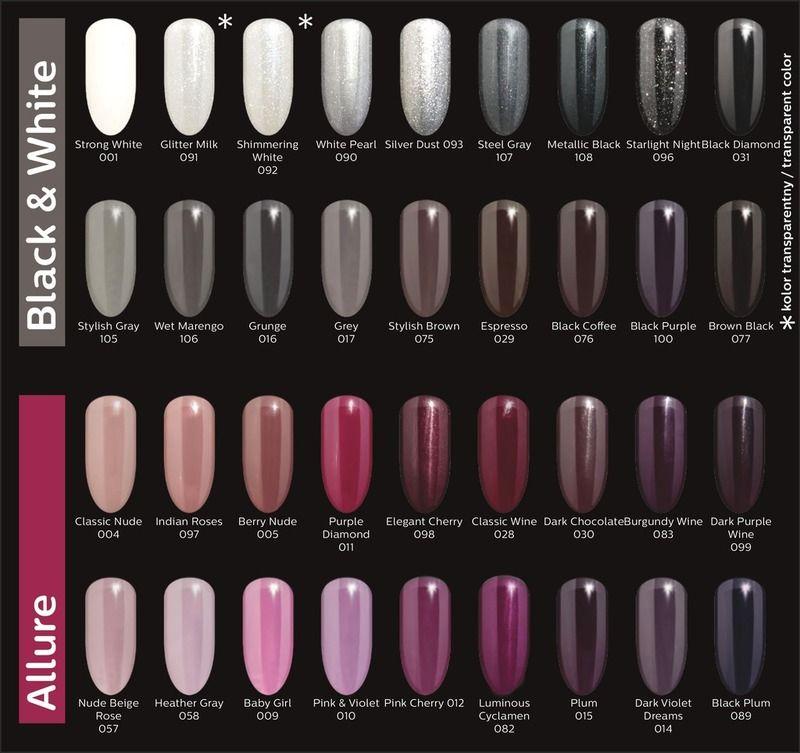 Zestaw Do Manicure Hybrydowego Semilac Uv 36w 6005943214 Oficjalne Archiwum Allegro Fake Nails Designs Fake Acrylic Nails Manicure