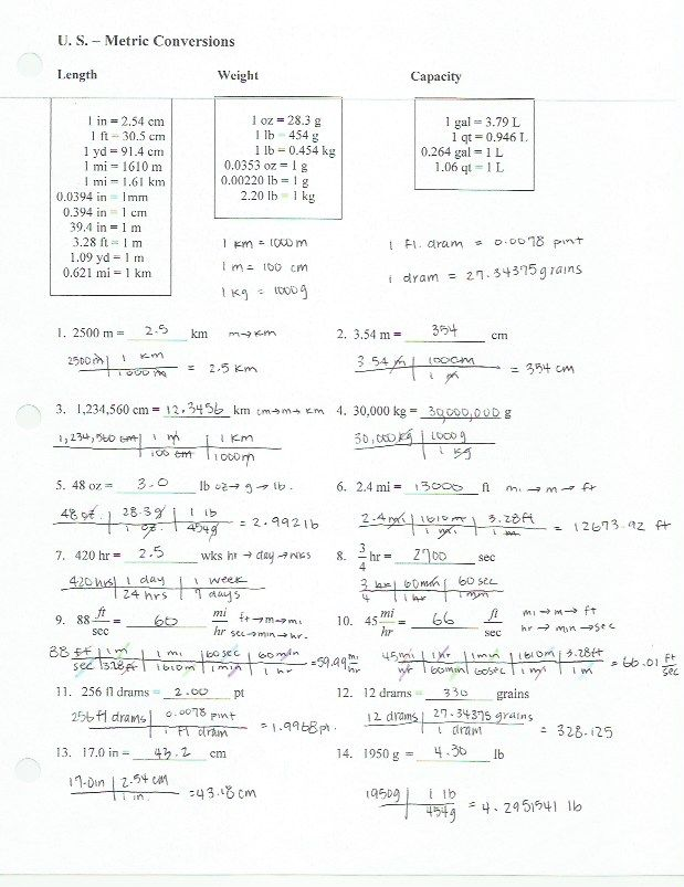 Dimensional Analysis Worksheets With Answer Key Yahoo Search