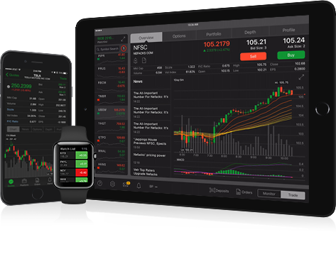 How to trade forex app