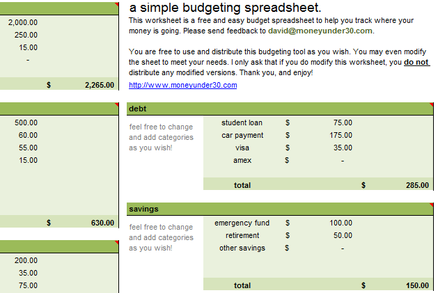 Free Budget Spreadsheet: Monthly Budget For Excel