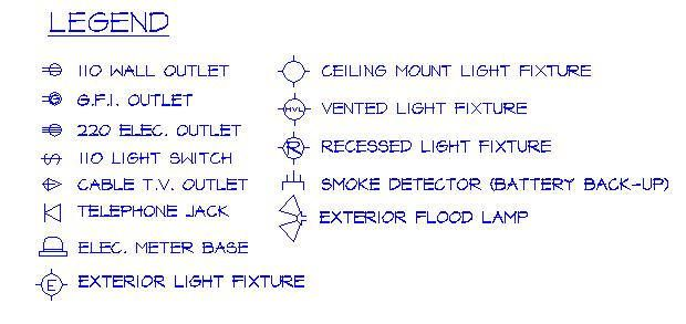 Electrical Plan Symbols To Sketch Out Plan For Electrician Electrical Plan Electrical Plan Symbols Residential Electrical