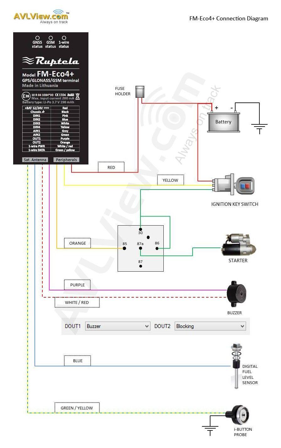 Garmin Striker Plus Electric Wiring In 2020 Wire Antenna Electricity