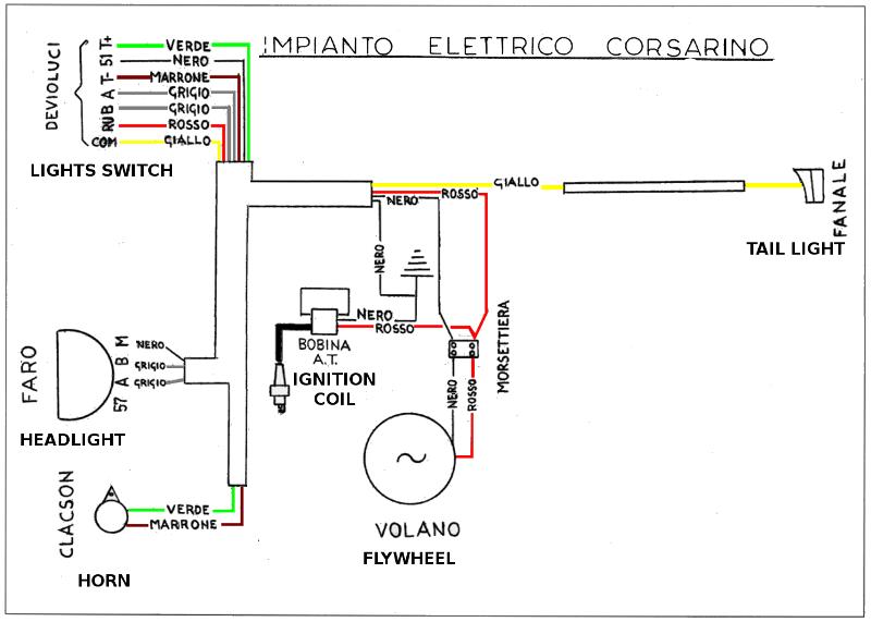 Schema Elettrico Per Faretti Moto : Risultati immagini per schema circuito elettrico pulsante