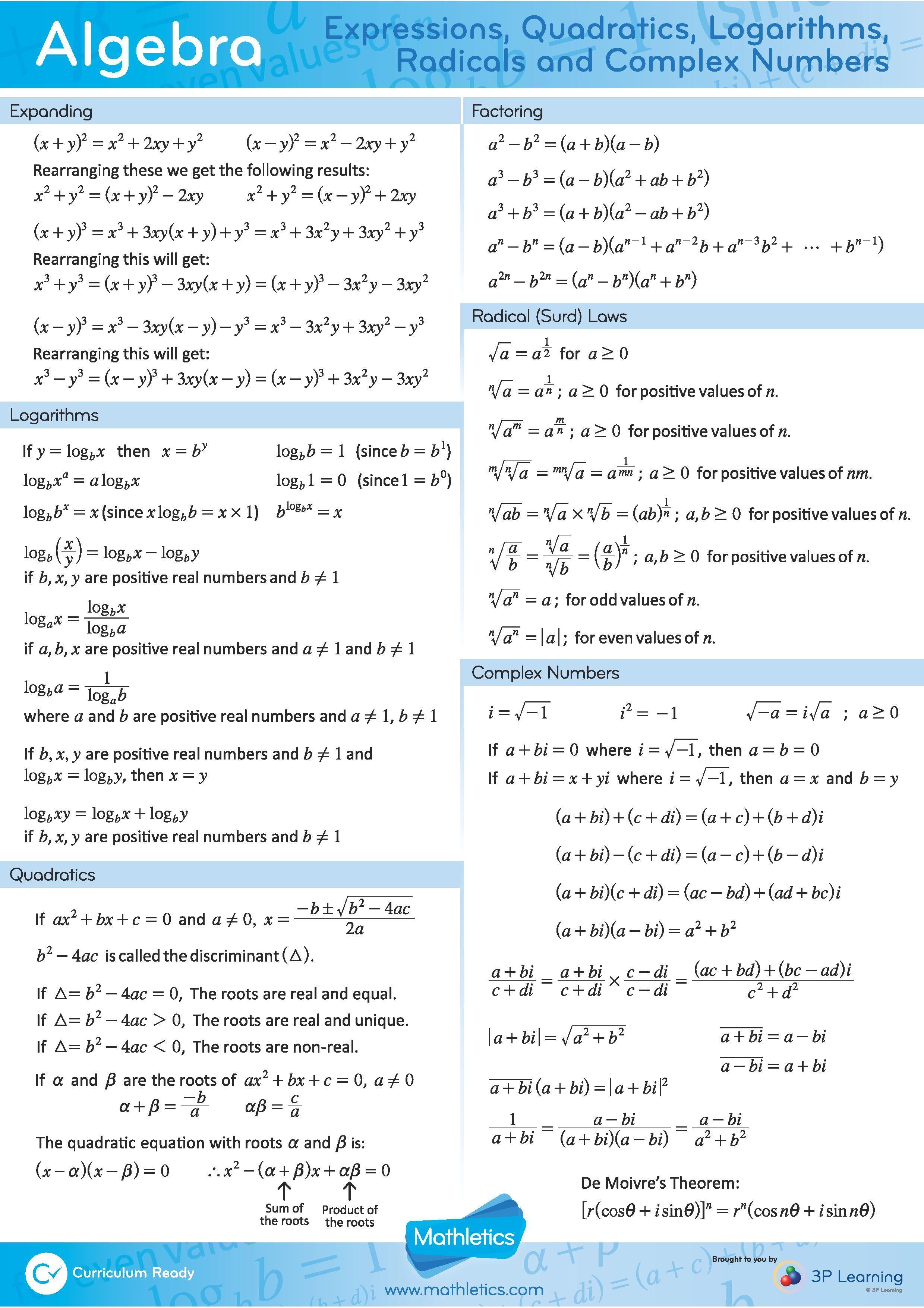 Algebra Expressions Quadratic Logarithm Radical Complex Number Mathletics Formulae Laws Factsheet Studying Math Learning Mathematics Math Methods