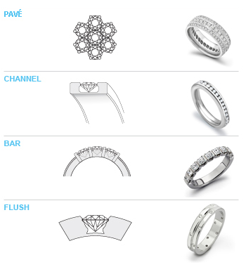 28++ Ring settings for jewelry making ideas in 2021