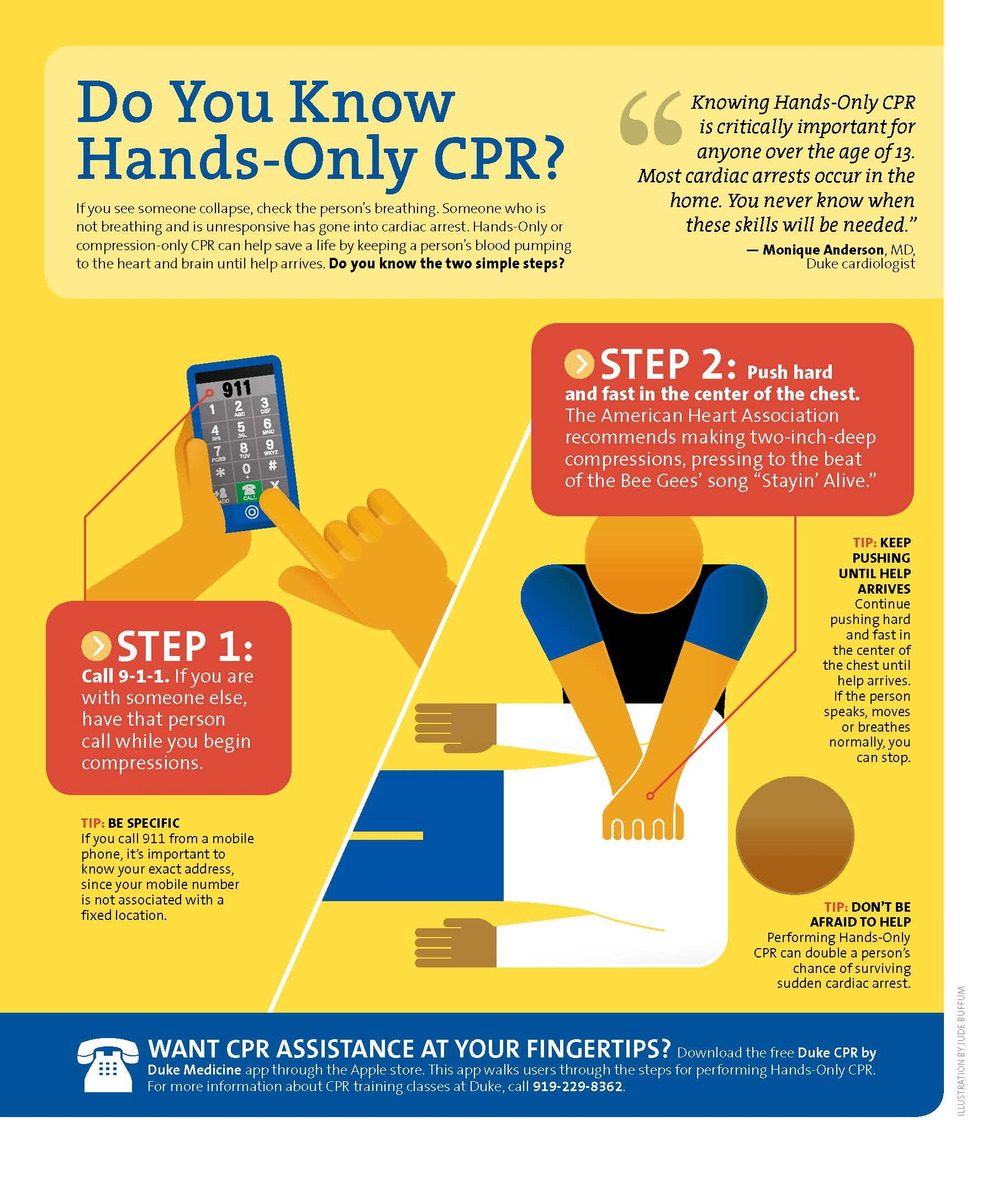 How to perform hands only cpr did you know that most cardiac how to perform hands only cpr did you know that most cardiac arrests occur xflitez Gallery