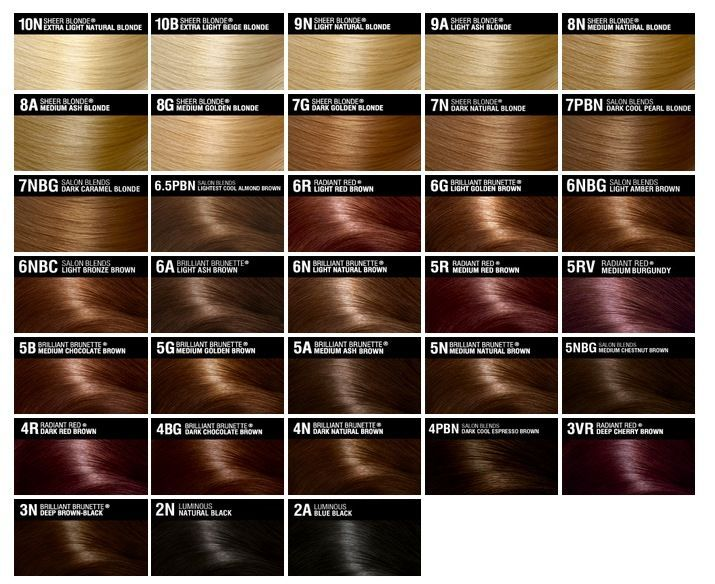 Hair Color Chart I Like 7ngb For My Base Color And Then 9a For The Highlights Brown Hair Color Chart Hair Color Chart Loreal Hair Color