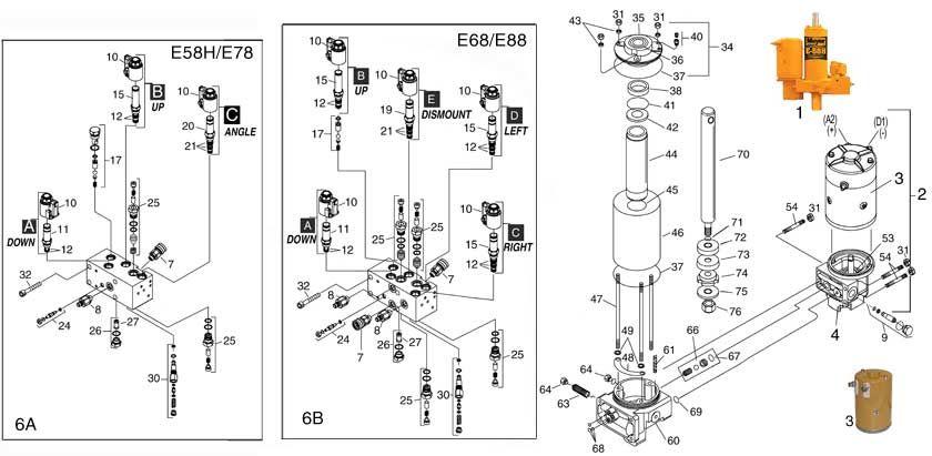 17 Meyer Snow Plow Parts Pinterest – Meyer Snow Plow Wiring Diagram