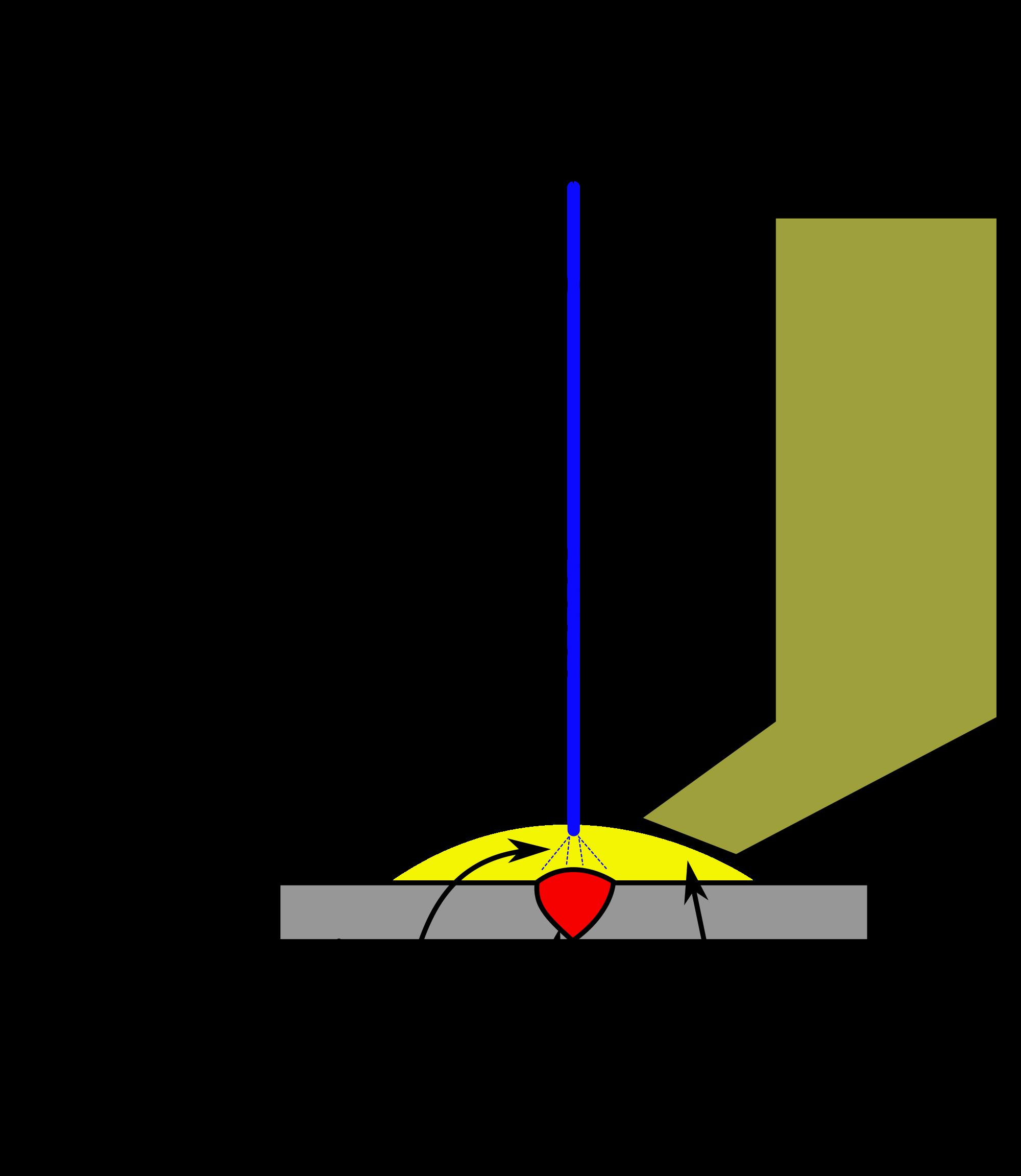 arc welder diagram - Google Search