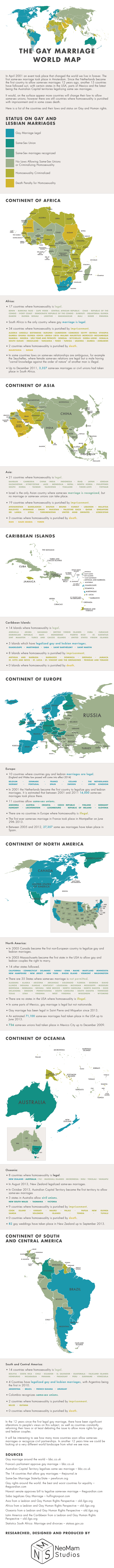 The Gay Marriage World Map #GayMarriage #Gay #World   #infographics repinned by @Piktochart