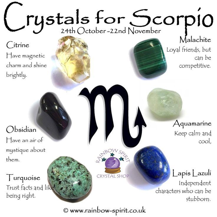 Crystals for Scorpio - Aquamarine, Citrine, Lapis Lazuli