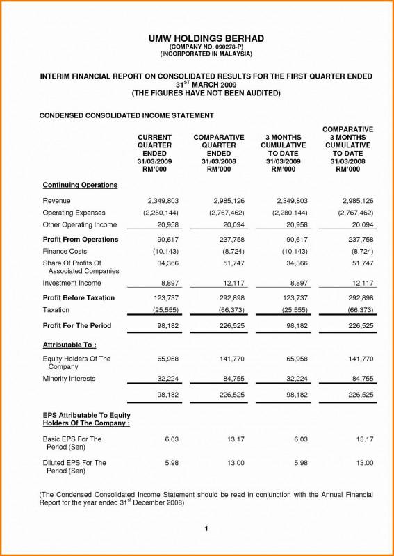 Non Profit Annual Report Template Unique Nonprofit Annual Report Template Non Profit Balance Sheet Temp Statement Template Income Statement Financial Statement