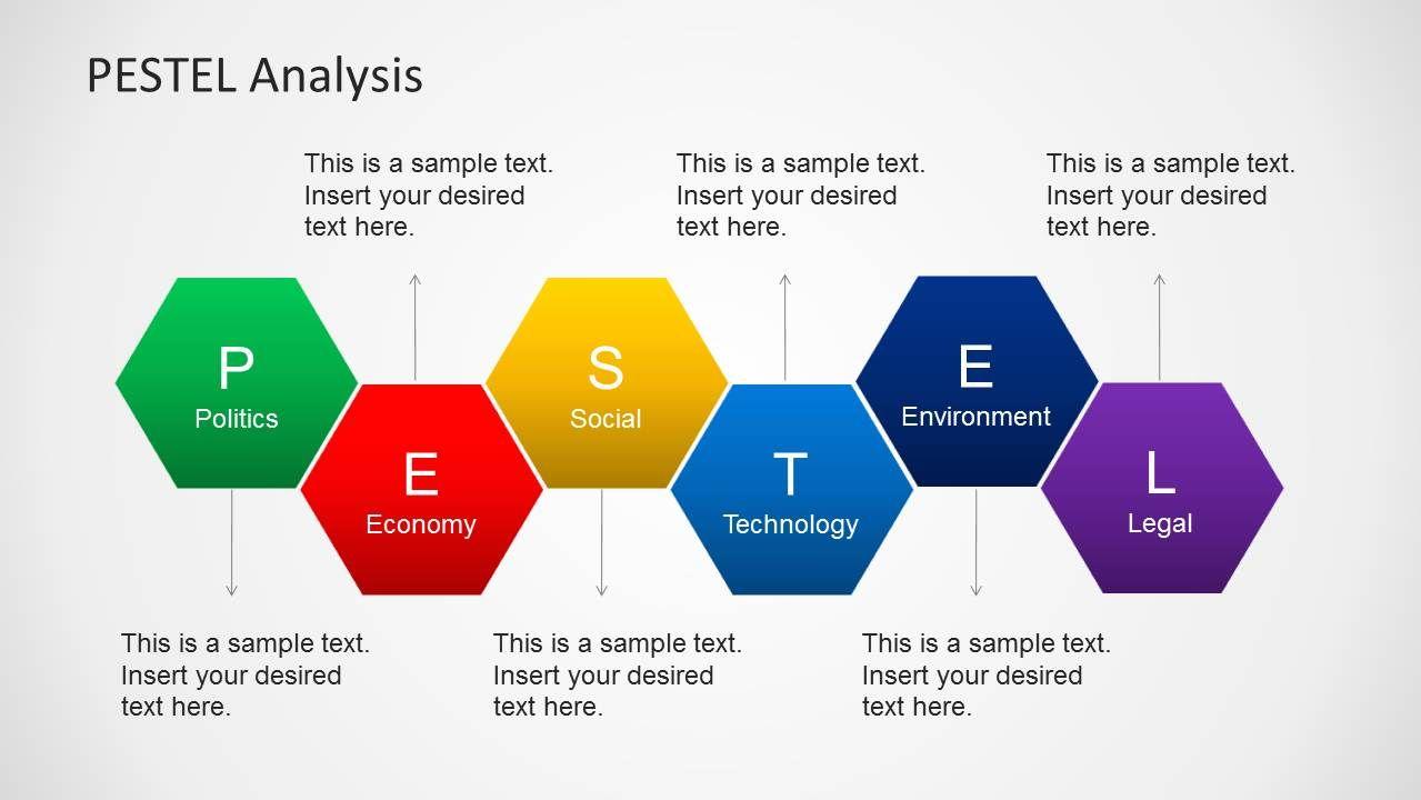 Pestel Analysis Powerpoint Template Pestel Analysis Pestle