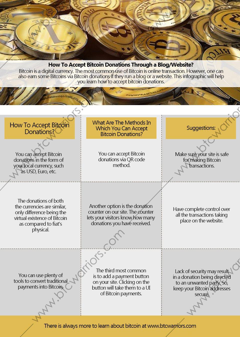 Bitcoin donations btc bitcoin bitcoincommunity blockchain bitcoin donations btc bitcoin bitcoincommunity blockchain ccuart Gallery
