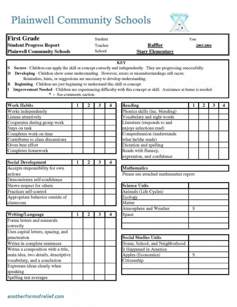 Outstanding High School Report Card Form 137 Template Ideas Intended For Boyfriend Report Car Report Card Template School Report Card Kindergarten Report Cards
