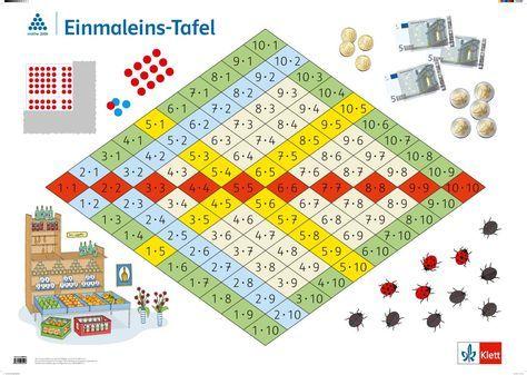 Rechenposter Einspluseins Und Einmaleins Mathe 2000