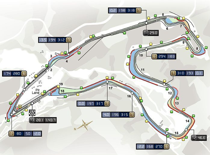 Circuito De Spa Francorchamps : Circuito de spa francorchamps fÓrmula 1 circuits spa formula 1